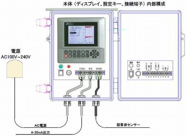 SDL-22_flow2.jpg