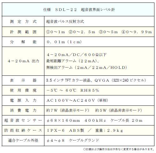 SDL-22_spec.jpg